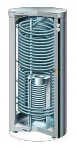 grafische Darstellung Heizwasserpufferspeicher